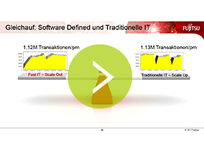 Vorschaubild Was IT mit digitaler Transformation zu tun hat
